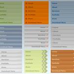 Понятие и определение меню сайта.