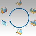 Основные этапы веб-дизайна.